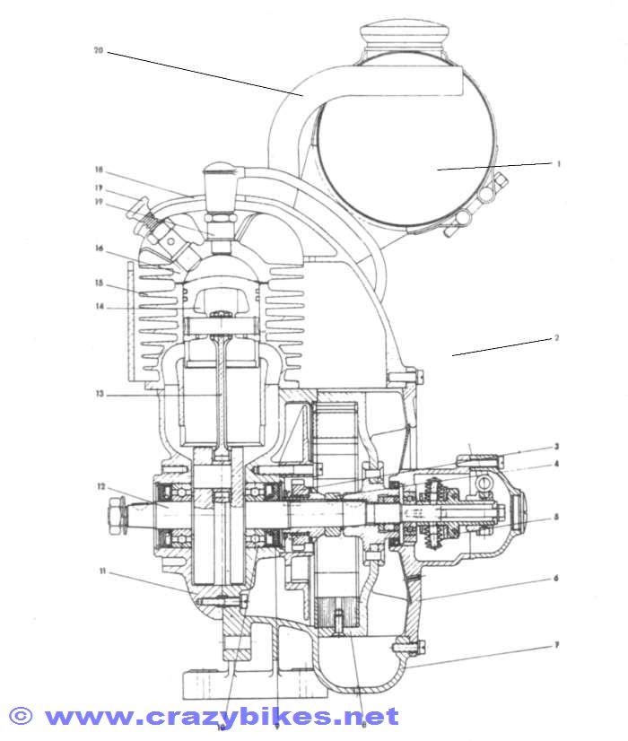 Demontage des reglers el 150 seite 2 erstes for Technische mechanik verstehen