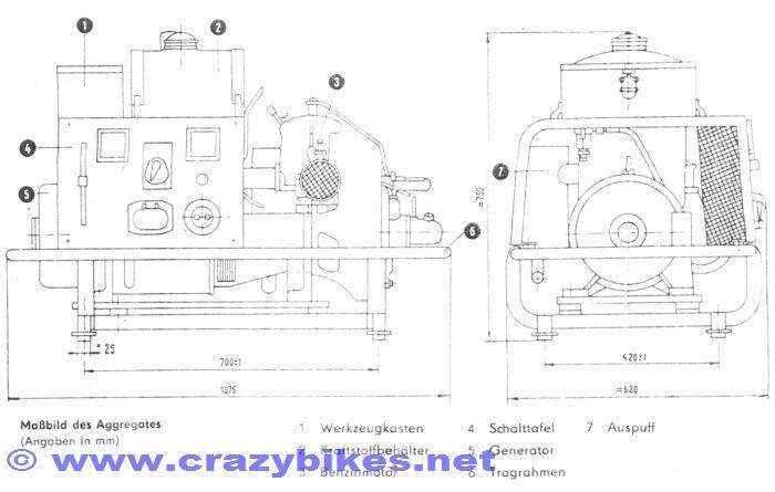 Stationärmotor EL 308